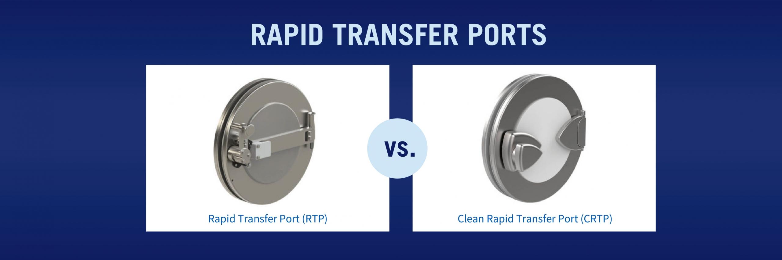 RTP vs CRTP